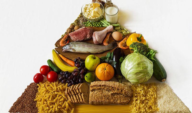 Potravinová pyramida a výživová pyramida na míru